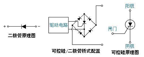 a:固态继电器(ssr)是一种全电子电路组合